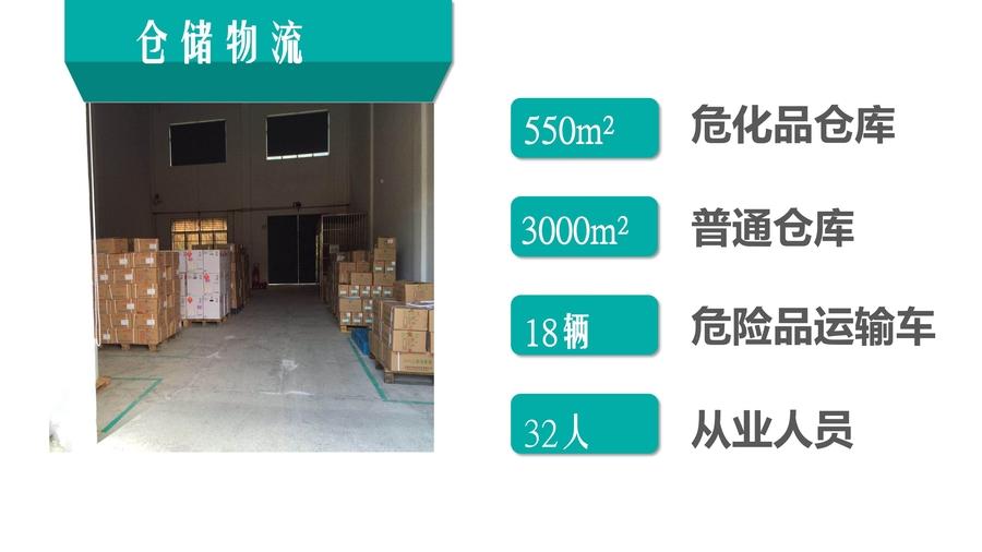 112022554225_0常青企业介绍PPT_3.jpg